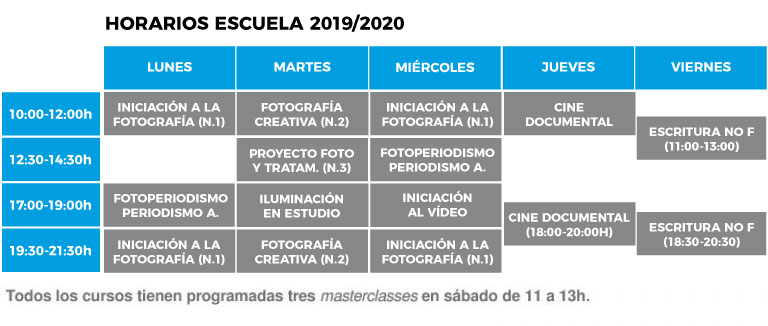 horarios de la escuela de fotografia 2019 2020 barcelona