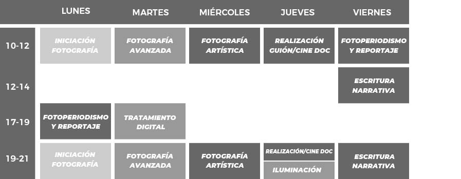 Programación de la escuela de fotografía DateCuenta